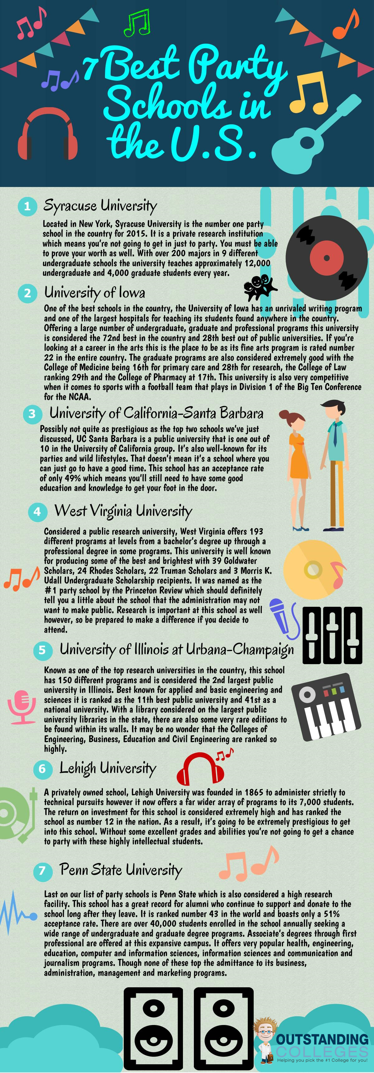 7 best party schools in the U.S. infographic