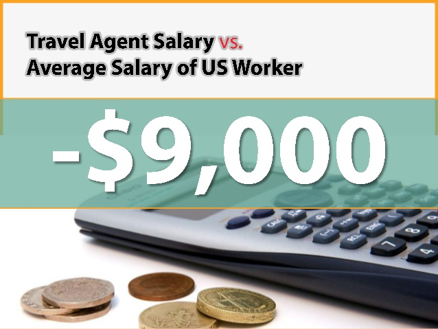research jobtravel agent salary